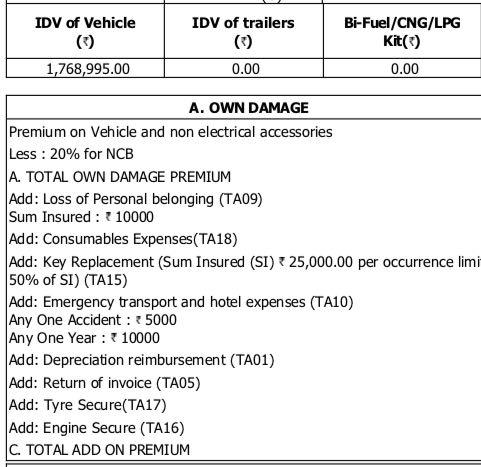Insurance Coverage by Tata